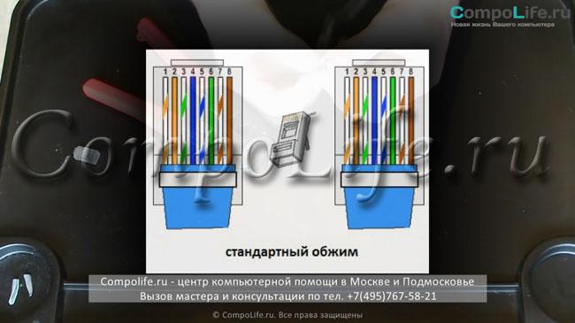 Перекрестный обжим используется для соединения между собой однотипного сетевого оборудования, например...